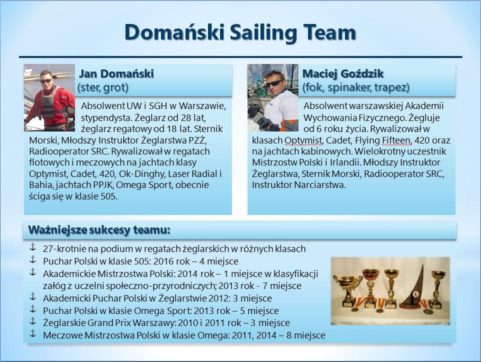 Slajd z krótkim opisem członków załogi Domański Sailing Team i ważniejszymi sukcesami